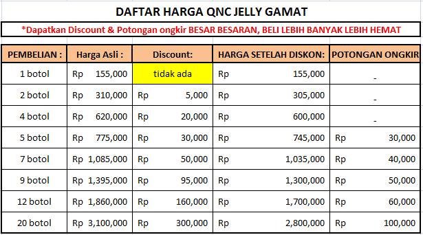 harga-qnc-jelly-gamat